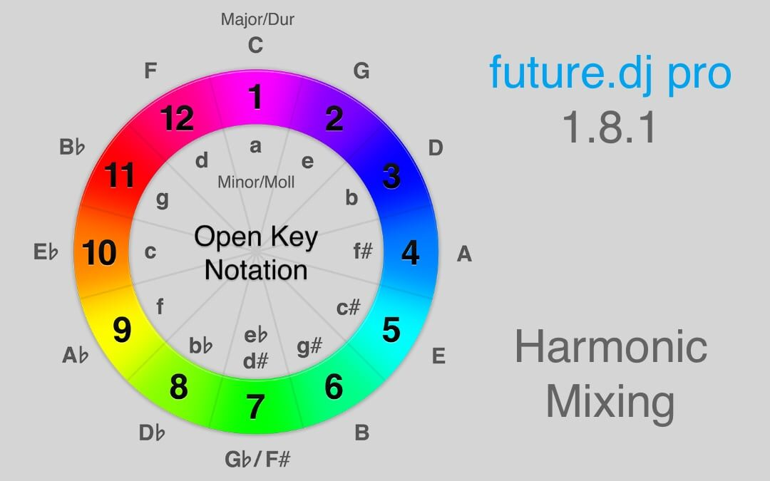 Mix-in-Key (Harmonic Mixing) Improvements in future.dj pro 1.8.1